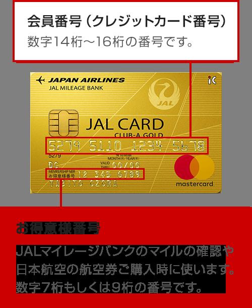 クレジットカードの番号